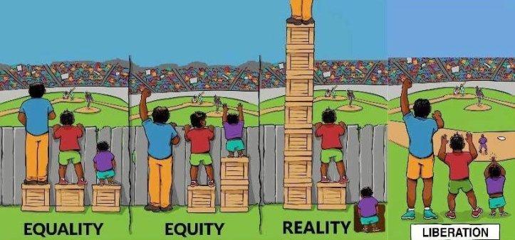 igualtat_equitat_realitat_inclusió